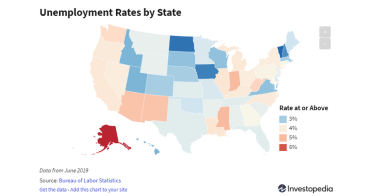 The unemployment rate impact on job seekers