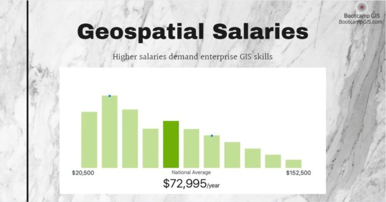 GIS Salaries: Which skills get you higher pay?
