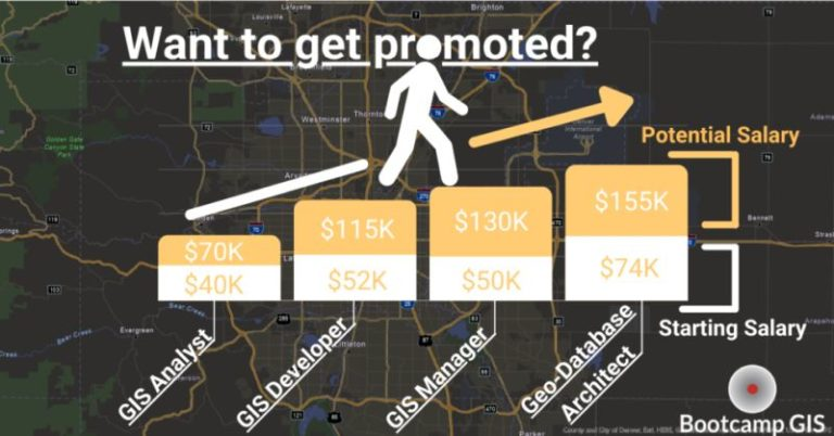 3 Tips on how to get promoted in GIS