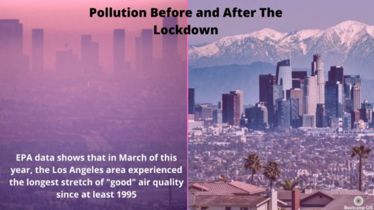GIS measures pollution before and after COVID