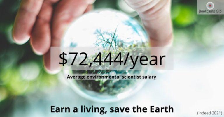 Environmental science job salaries
