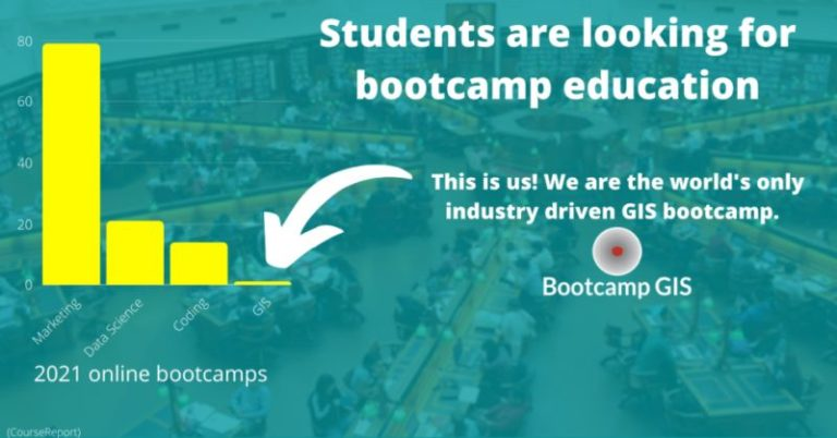 Are GIS bootcamps right for me?