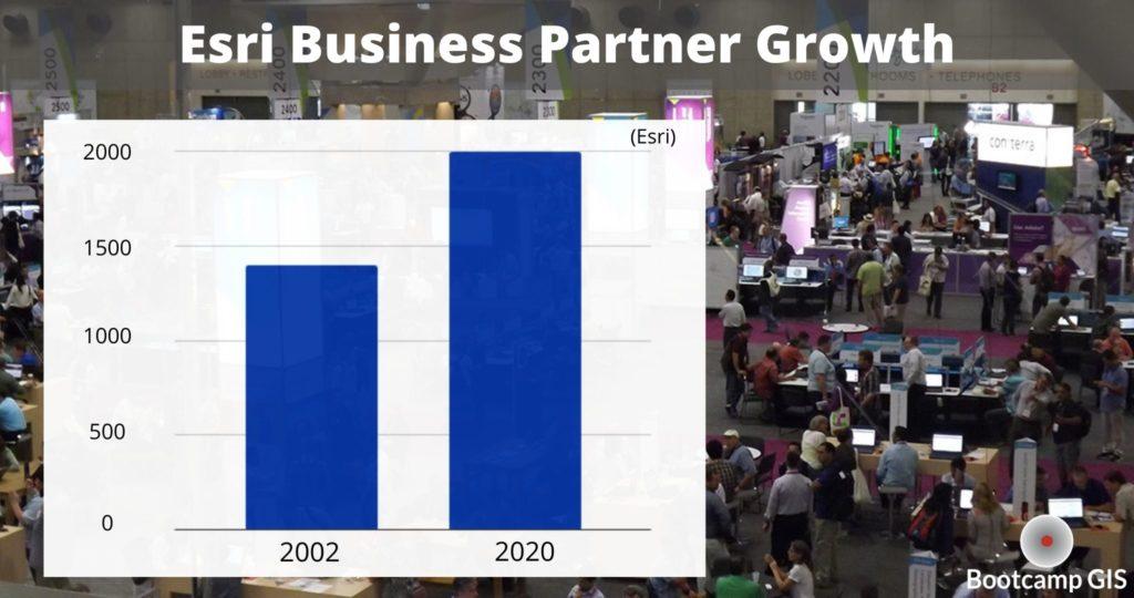 Esri business partner growth
