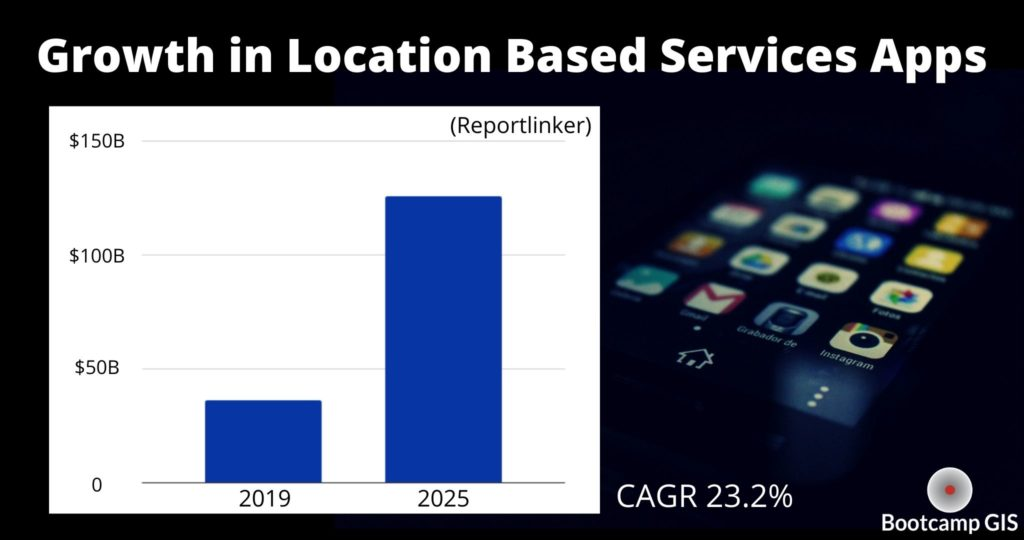 Growth in Location Based Services Apps