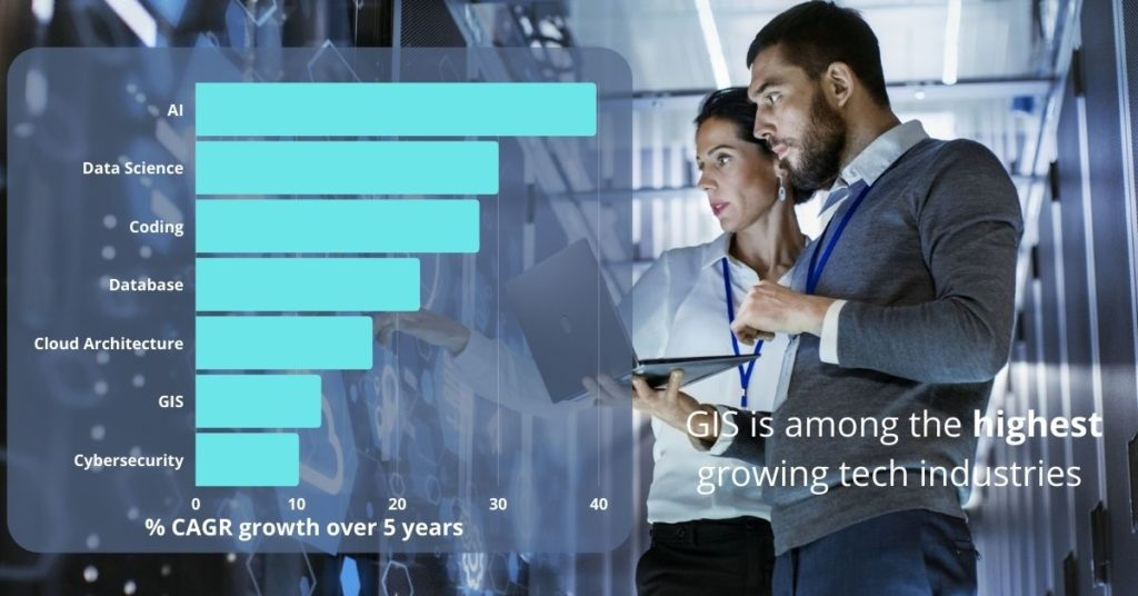 GIS is a high growth industry